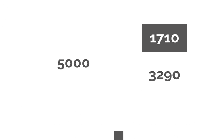 Statistiques sur l'autoconsommation